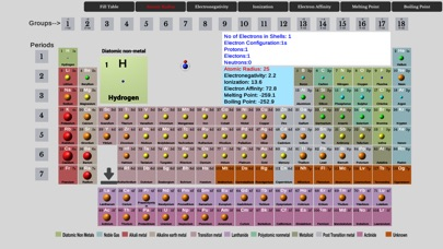 Periodic table 2017 pro v0 patched apk download the periodic table merck periodic table ipad app urtaz Image collections