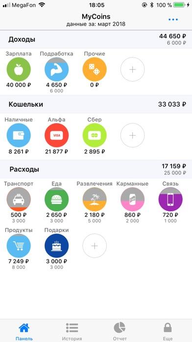 MyCoins.Учет расходов и бюджет