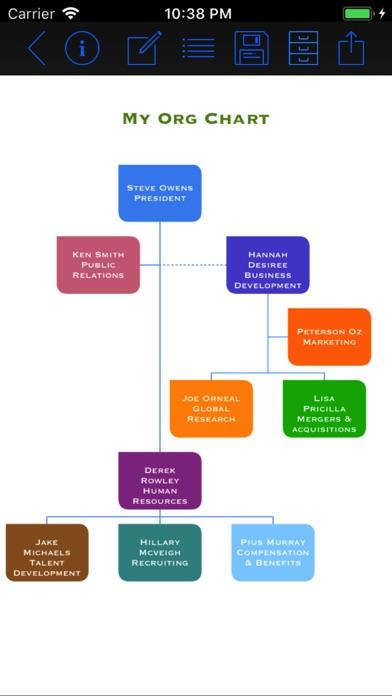 iphone screenshot 1 - Organization Chart App