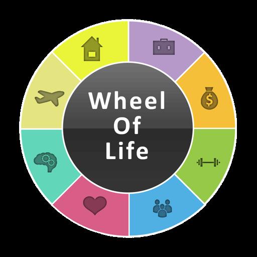 Wheel Of Life for Mac