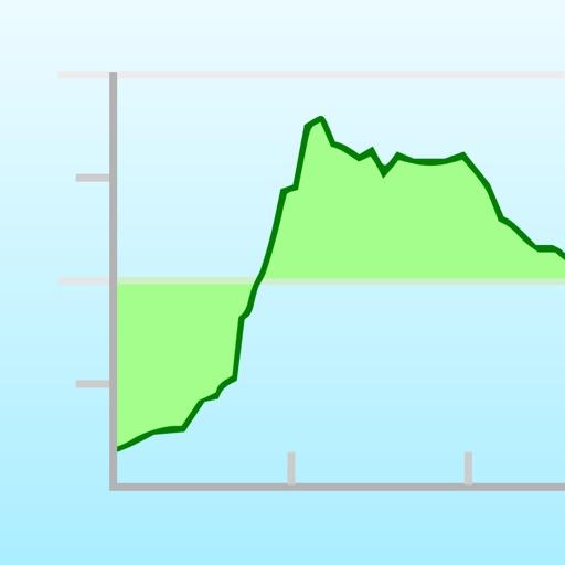 海拔高程图:Elevation Chart【户外运动辅助】