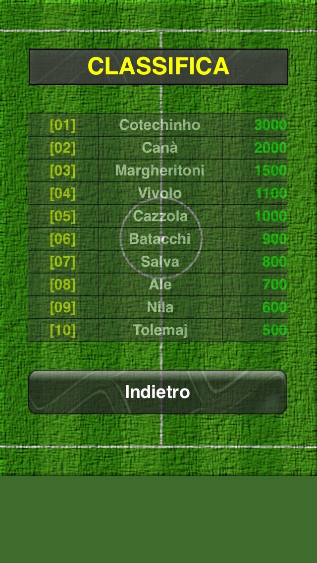 Screenshot of MundialQuiz - Il gioco a quiz sull'evento principale del calcio!5