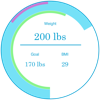 Weight Diary Light