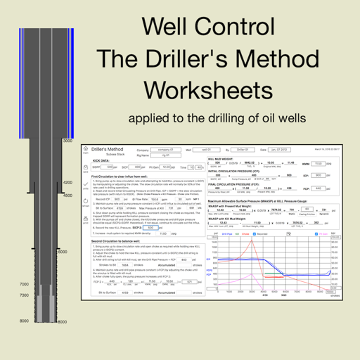 Driller's Method Worksheets