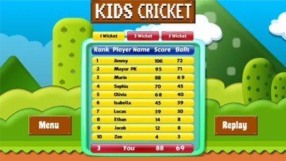 Kids Cricket-3
