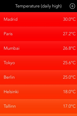 Weather Compare - List Stats screenshot 2