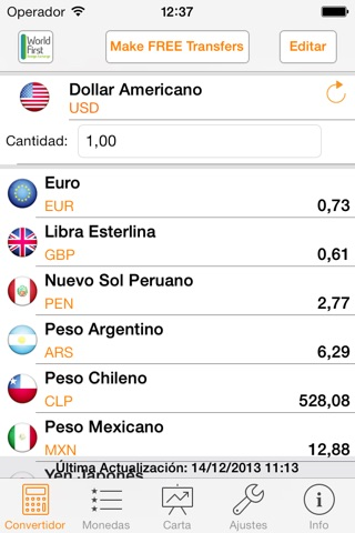 My Currency PRO screenshot 1