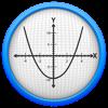 SAT Math - Algebra & Functions