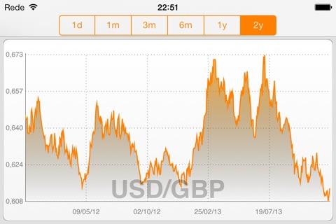 My Currency PRO screenshot 4