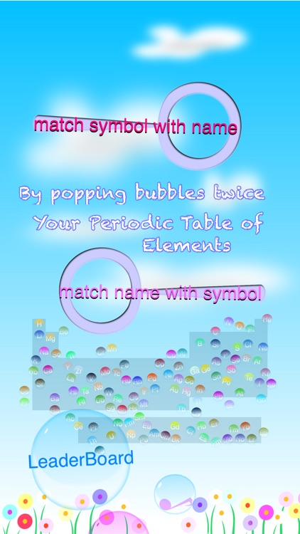 Periodic table of elements bubble pop by chuck jerian periodic table of elements bubble pop urtaz Images