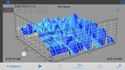 SPL Graph截图3