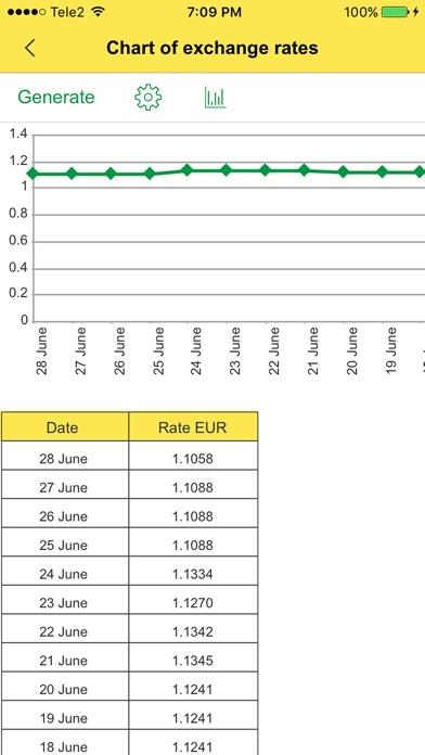 XE International Money Transfers