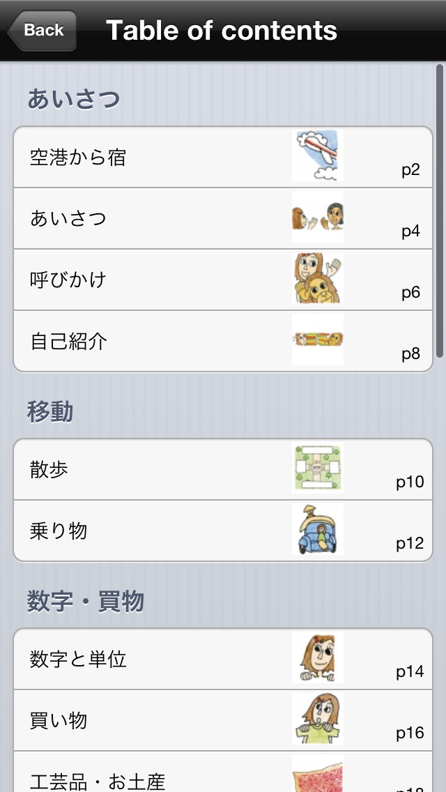 指さし会話インドネシア touch&talk screenshot1