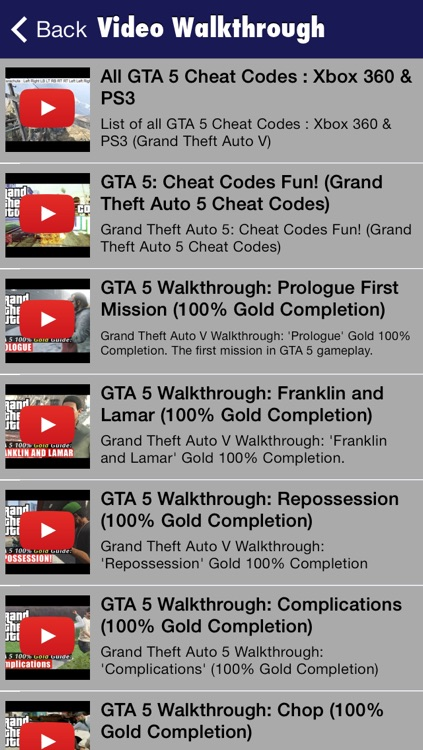 Pro Cheats - Unofficial Cheat Guide UTLD for Grand Theft