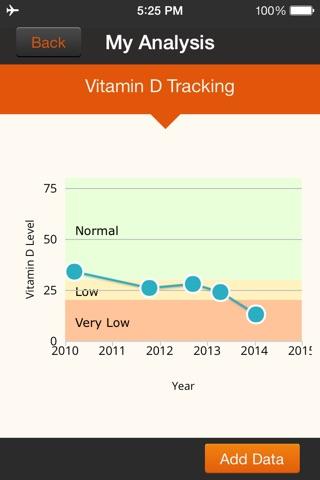 Vitamin-D Pro screenshot 1