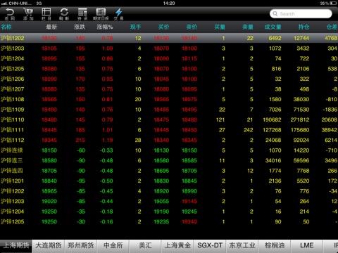中银国际期货掌上财富HD screenshot 1