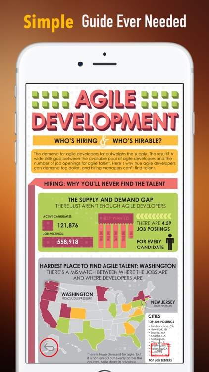 Agile Project Management 101: Tips and Tutorial by WindyApp Studio