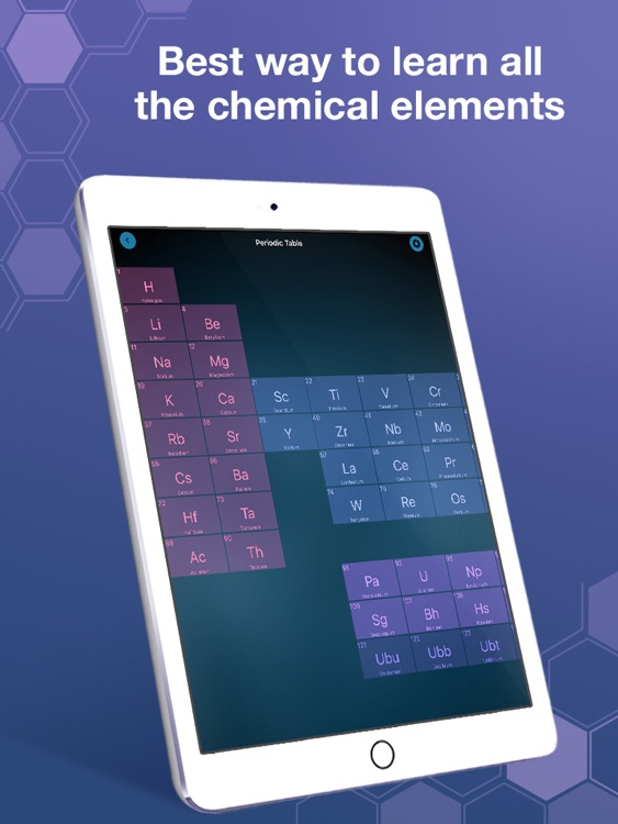 Periodic Table Guess The Element Mobile Prof By Academ Media Labs Llc