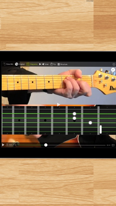 download Guitar Masterclass apps 0