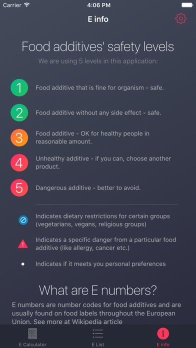 Food Additives List E Numbers