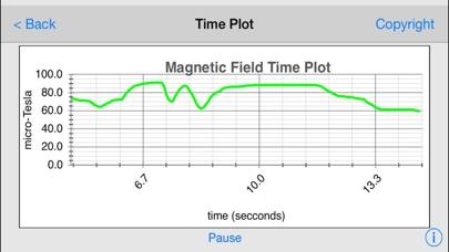 download Tesla Field Meter apps 0