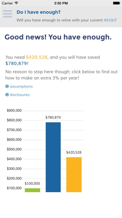 Smart401K Calculator – Easy Advice For Your 401K Retirement