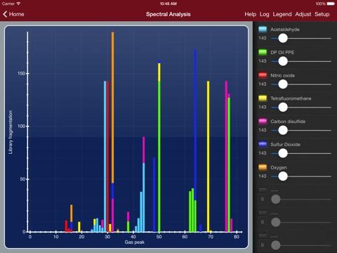 Hiden Analytical MS Spectral Overlap Evaluator screenshot 2