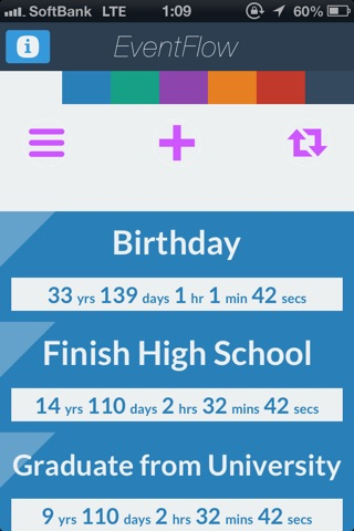 EventFlow - Visualize the flow of time! screenshot 1