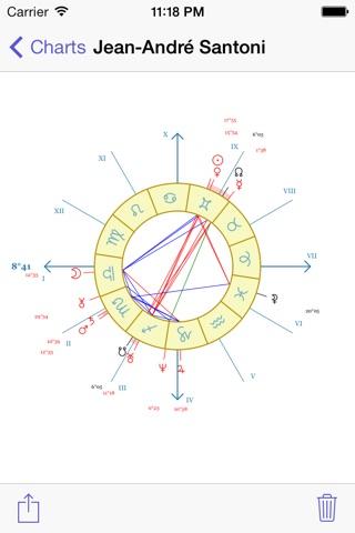 Stellaria - Natal Charts screenshot 4