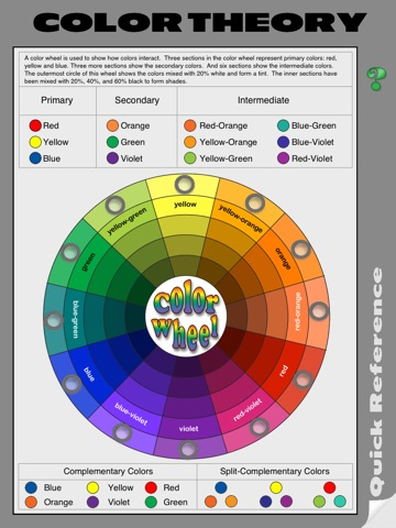 Color Theory Quick Reference screenshot 1