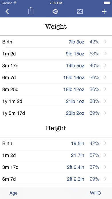 Growth Charts For Baby And Child Tracking On The App Store