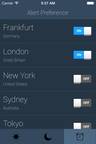 Forex Hours Pro screenshot 3