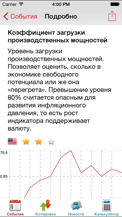 Экономический календарь Forex FxTeamСкриншоты 2