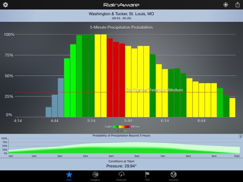 RainAware Weather Timer - Control Your Weather! screenshot 2