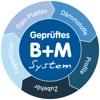 B+M Baustoff & Metall Erfurt