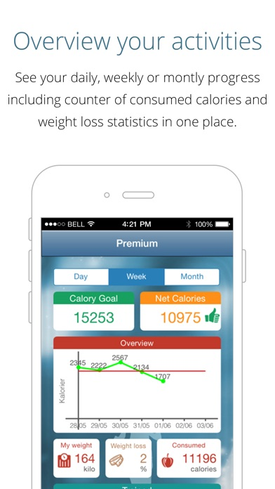 download Calorie Counter Free - lose weight, gain fitness, track calories and reach your weight goal with this app as your pal apps 1