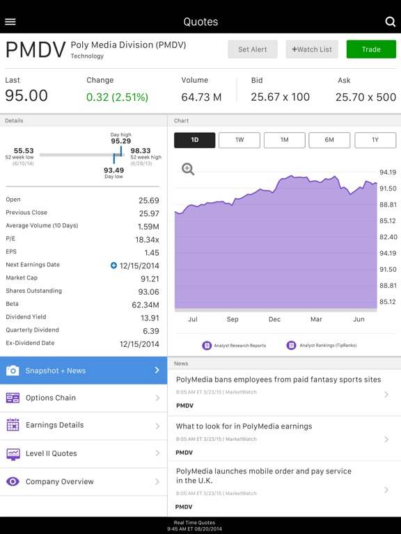 E*TRADE Mobile - Android Apps & Games on Brothersoft.com