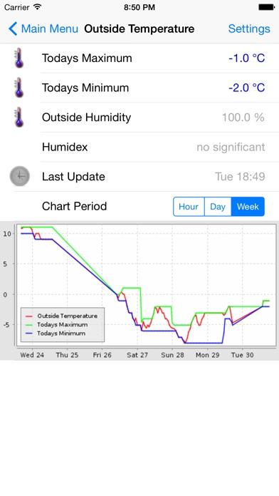 Setpoint 2 49 a download app