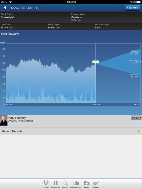 Morgan Stanley Research For Iphone On The App Store