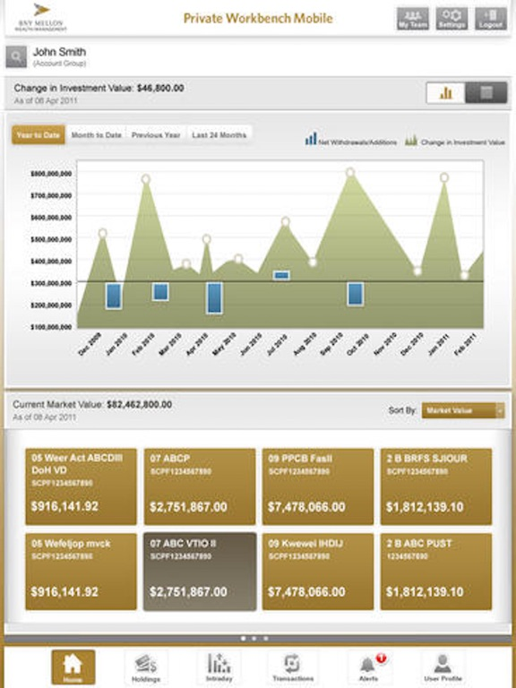 Bny Mellon Private Workbench Mobile On The App Store