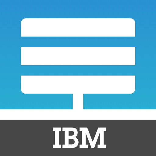 IBM Entitled Systems Support