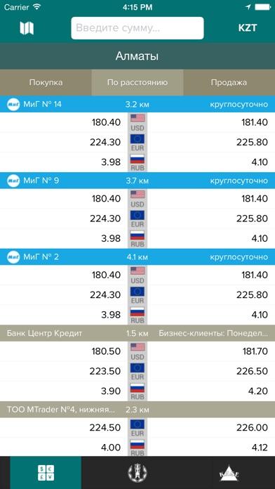 Курсы валют обменные пункты казахстан
