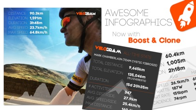 Velogram for Strava Cycling Screenshot
