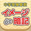 JUKENDOCTOR CO., LTD. - 中学受験算数イメージde暗記 アートワーク