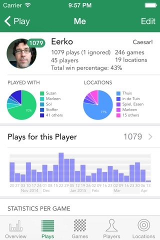 Board Game Stats screenshot 4