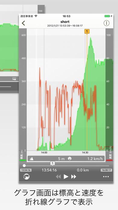 Ryotei - GPSトラッカー screenshot1