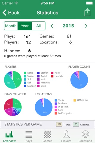 Board Game Stats screenshot 1