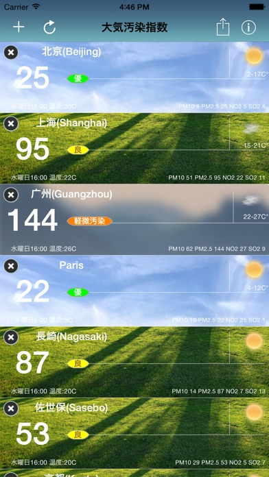 リアルタイム大気質指標 screenshot1