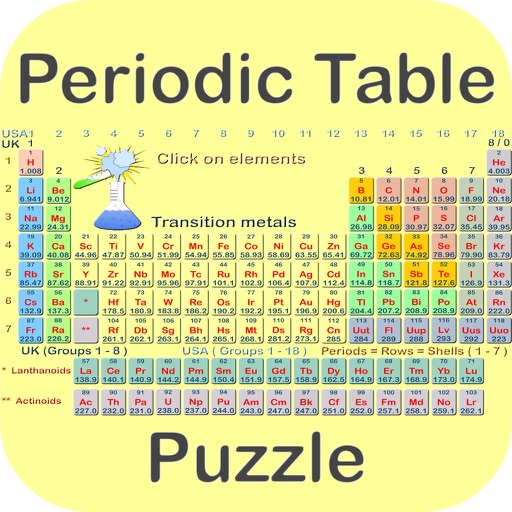 PairPlay Periodic Table for iPhone iOS App