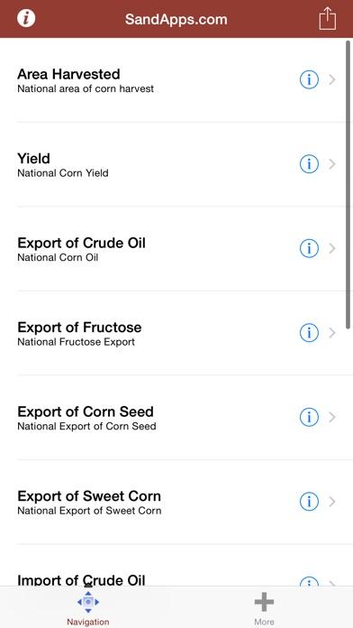 Кукурузы фермеровСкриншоты 3